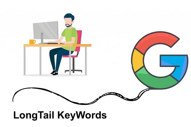 long tail seo marketianos