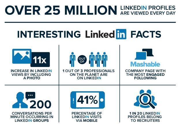 14 trucos de LinkedIn que triplicarán el tamaño de su red en dos semanas - 14 trucos de LinkedIn que triplicaran el tamano de su
