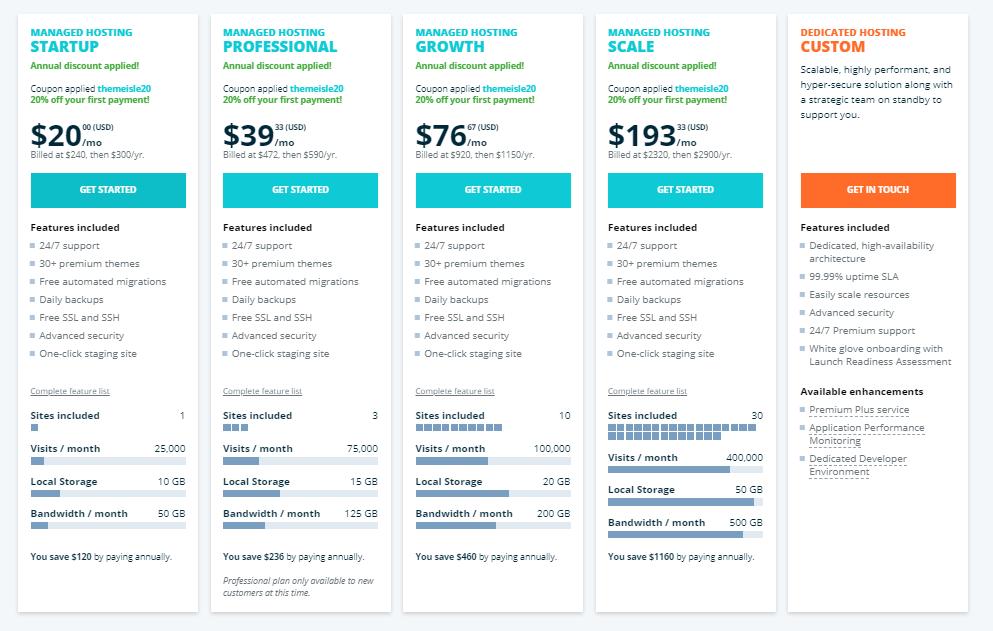 El alojamiento de WordPress mejor administrado comparado y revisado - 1630927737 281 El alojamiento de WordPress mejor administrado comparado y revisado