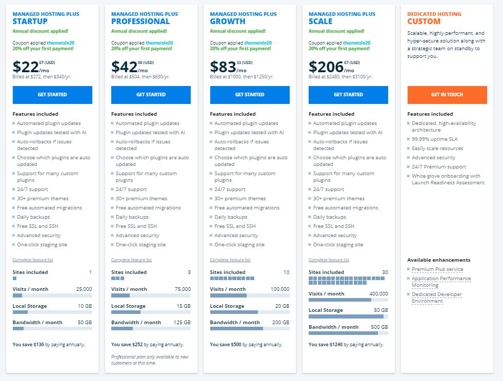 El alojamiento de WordPress mejor administrado comparado y revisado - 1630927738 601 El alojamiento de WordPress mejor administrado comparado y revisado