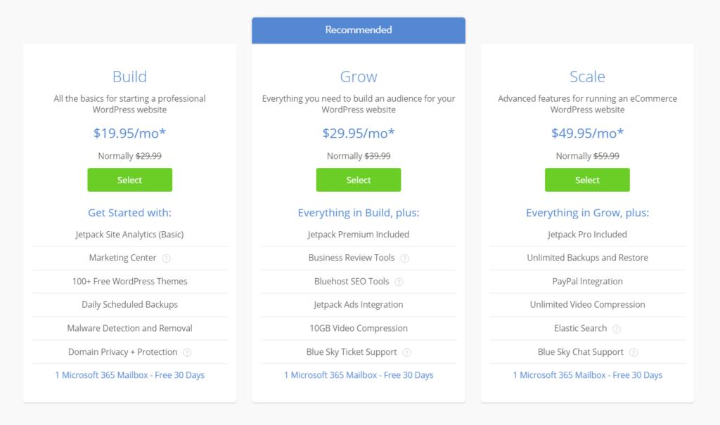 El alojamiento de WordPress mejor administrado comparado y revisado - 1630927739 737 El alojamiento de WordPress mejor administrado comparado y revisado