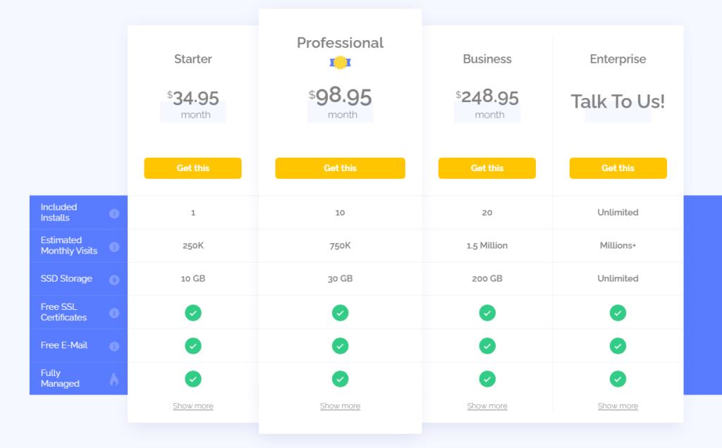 El alojamiento de WordPress mejor administrado comparado y revisado - 1630927743 165 El alojamiento de WordPress mejor administrado comparado y revisado