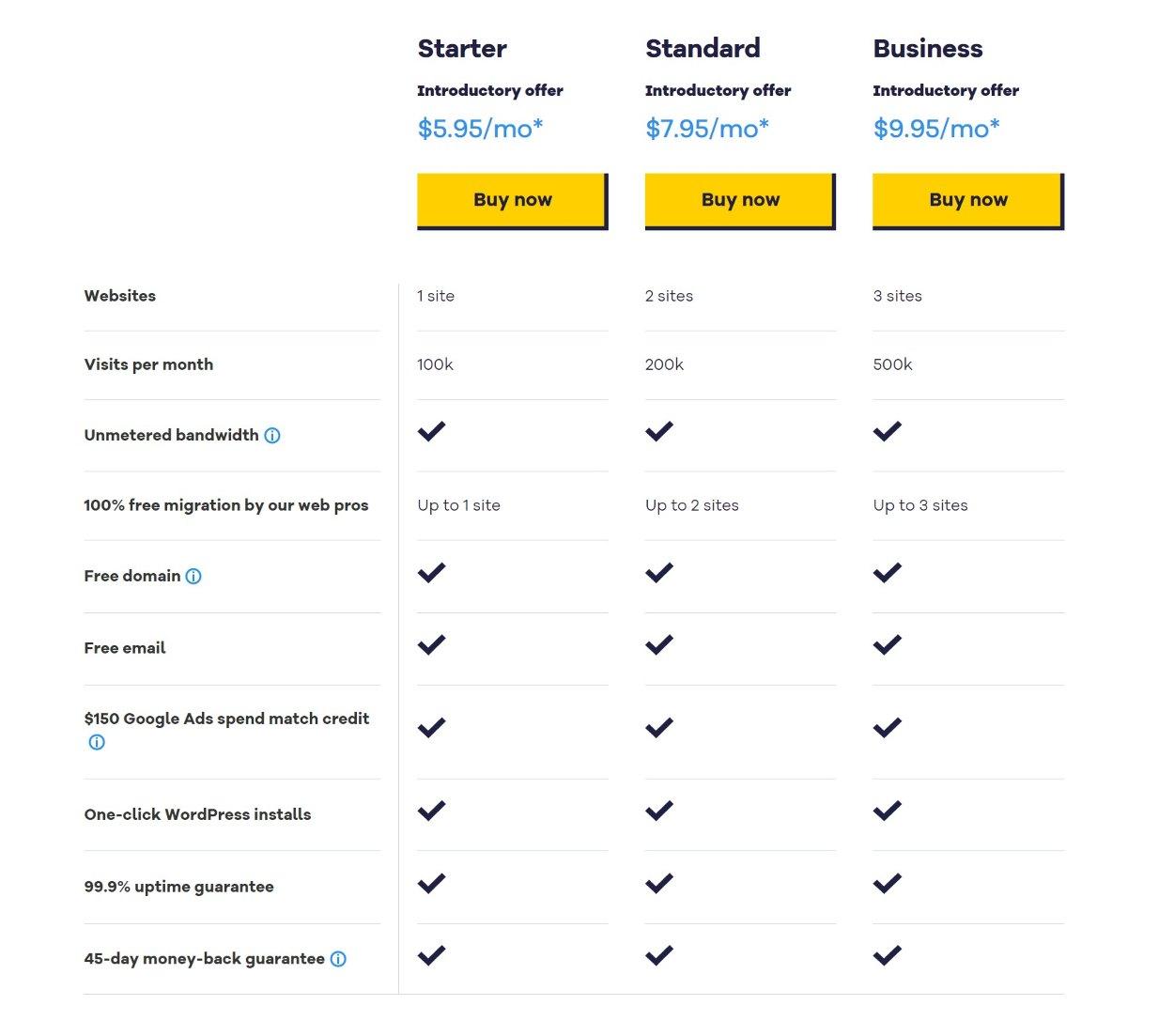 Los 5 mejores proveedores de alojamiento de WooCommerce en comparación con 2021 (todos los presupuestos) - 1630937892 795 Los 5 mejores proveedores de alojamiento de WooCommerce en comparacion