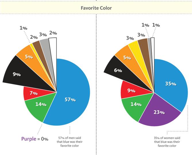 Las mejores paletas de colores para sitios web para mejorar el compromiso (2020) - 1630939759 476 Las mejores paletas de colores para sitios web para mejorar