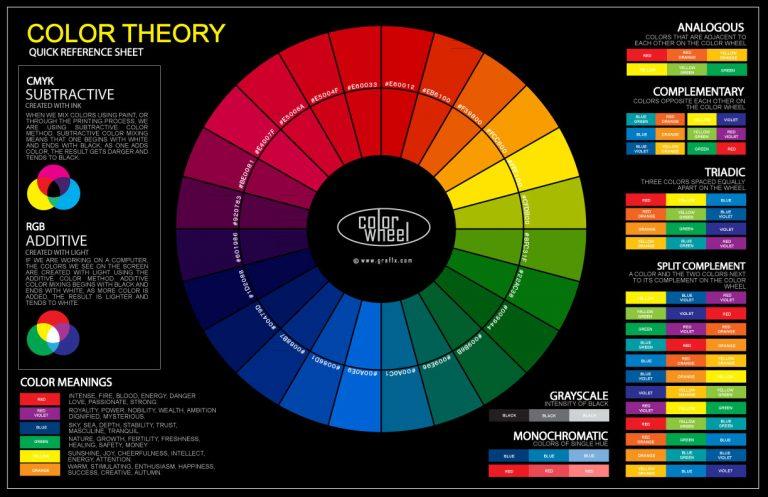 Las mejores paletas de colores para sitios web para mejorar el compromiso (2020) - 1630939760 256 Las mejores paletas de colores para sitios web para mejorar