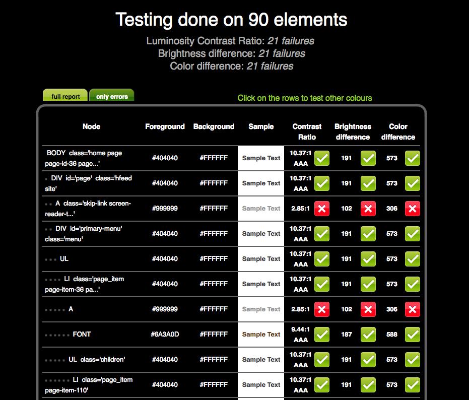 Las mejores paletas de colores para sitios web para mejorar el compromiso (2020) - 1630939780 394 Las mejores paletas de colores para sitios web para mejorar