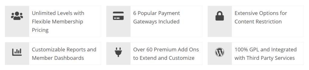 Los mejores complementos de membresía de WordPress que Crazy Egg - 1630949421 646 Los mejores complementos de membresia de WordPress que Crazy Egg