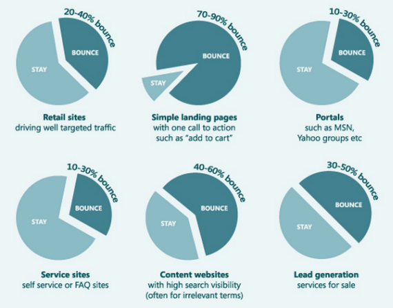 3 razones por las que los usuarios abandonan un sitio web - 1630961525 904 3 razones por las que los usuarios abandonan un sitio