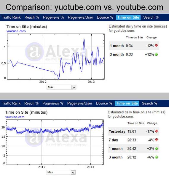 3 razones por las que los usuarios abandonan un sitio web - 1630961526 694 3 razones por las que los usuarios abandonan un sitio
