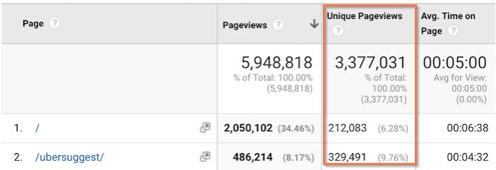 Cómo utilizar una herramienta de seguimiento de clics en el sitio para mejorar la experiencia del usuario - 1630972500 949 Como utilizar una herramienta de seguimiento de clics en el