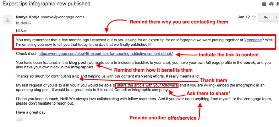 Cómo llegar a influencers para que no puedan decir que no - 1630982321 201 Como llegar a influencers para que no puedan decir que