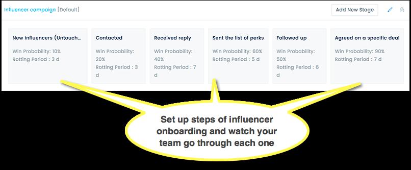 Las 3 mejores formas de aumentar las conversiones a través del contenido de influencers - 1631282339 423 Las 3 mejores formas de aumentar las conversiones a traves