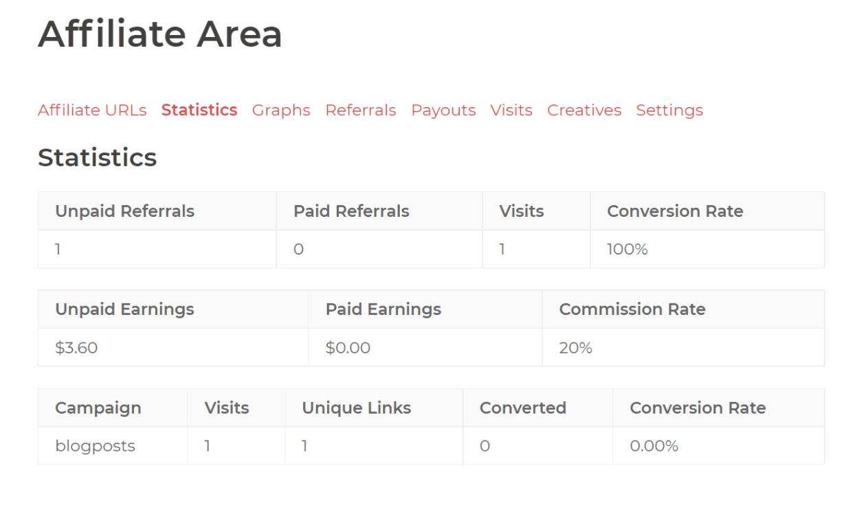 ¿Es el mejor complemento de afiliado para WordPress?  (2021) - 1631283388 398 ¿Es el mejor complemento de afiliado para WordPress 2021