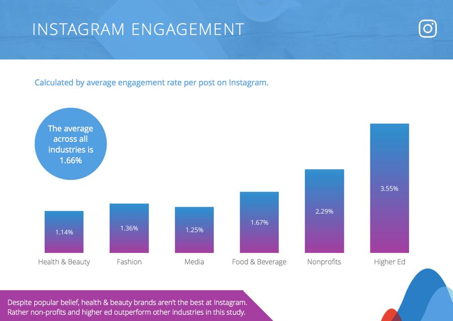 Maximice sus ventas de Instagram con estas plataformas de terceros - 1631293215 866 Maximice sus ventas de Instagram con estas plataformas de terceros