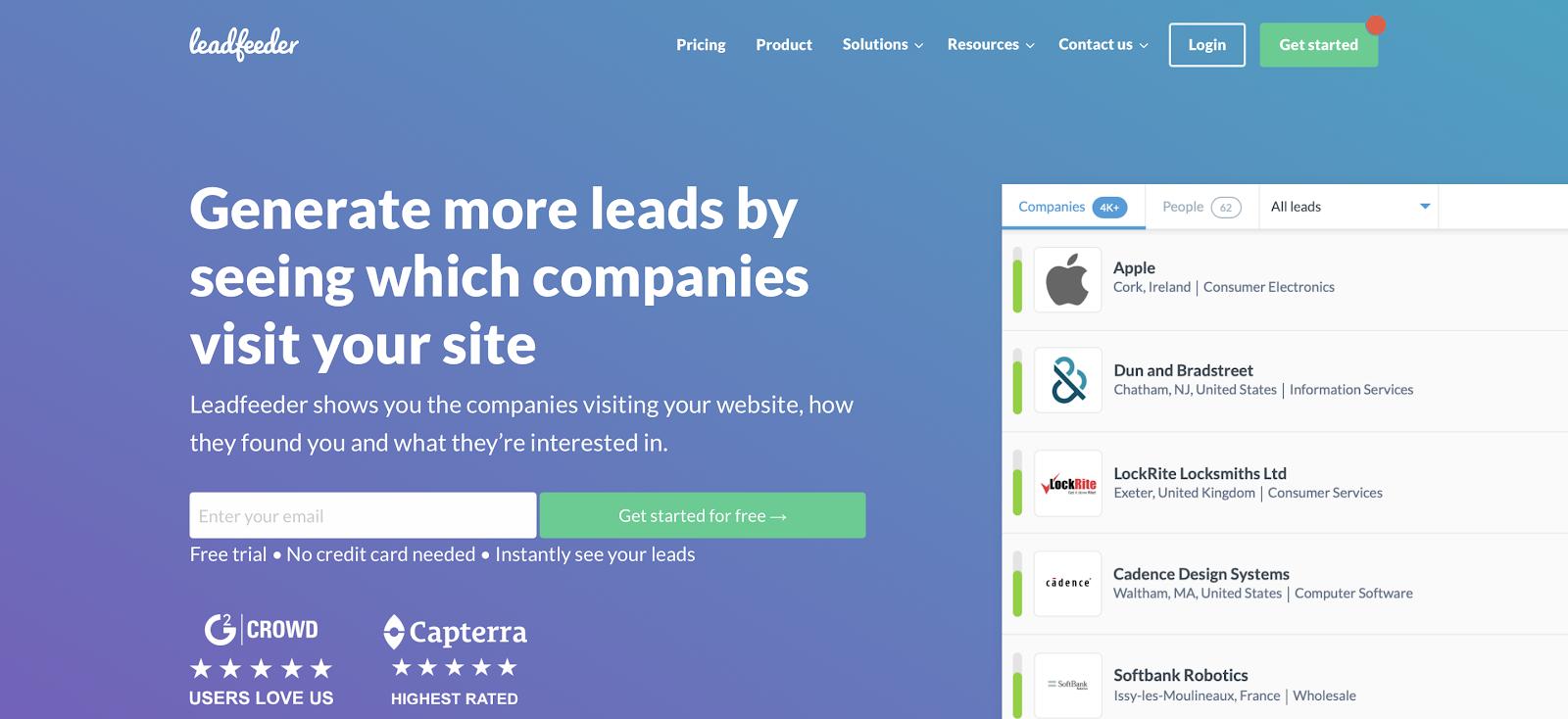 El 14 mejor software de seguimiento de visitantes del sitio web (por categoría) - 1631293438 748 El 14 mejor software de seguimiento de visitantes del sitio