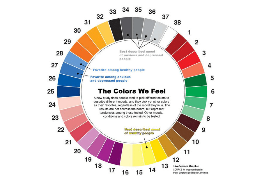 6 colores probados para aumentar las ventas - 1631304766 308 6 colores probados para aumentar las ventas