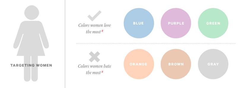 6 colores probados para aumentar las ventas - 1631304771 228 6 colores probados para aumentar las ventas