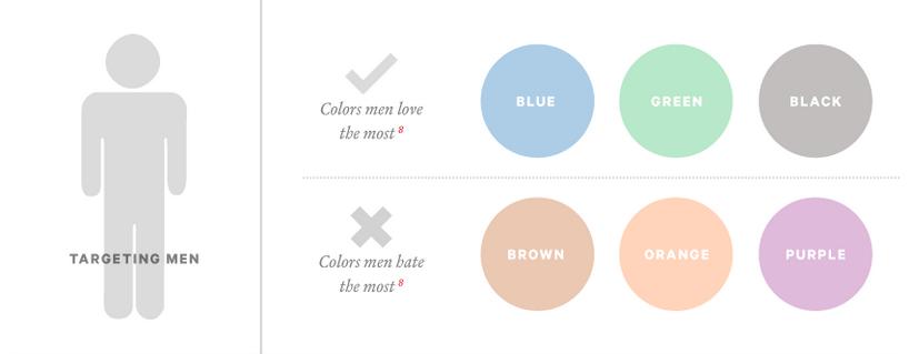 6 colores probados para aumentar las ventas - 1631304771 968 6 colores probados para aumentar las ventas