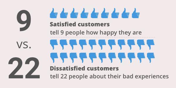 Cómo optimizar el servicio al cliente - 1631305153 350 Como optimizar el servicio al cliente