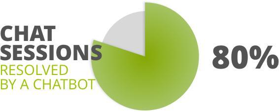 Cómo optimizar el servicio al cliente - 1631305153 798 Como optimizar el servicio al cliente