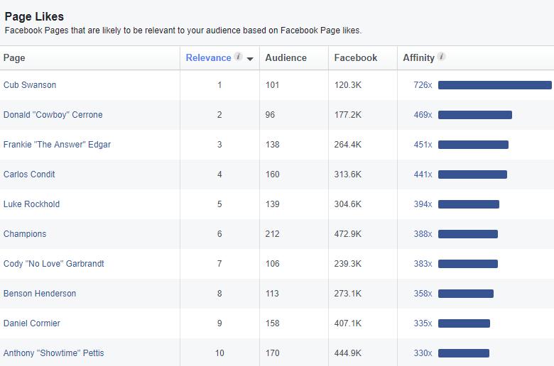 5 trucos publicitarios de Facebook que quiero saber antes de perder decenas de miles de dólares - 1631314950 750 5 trucos publicitarios de Facebook que quiero saber antes de