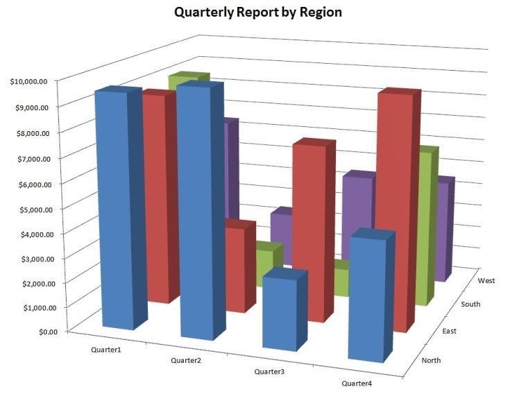 Cómo utilizar las vistas de datos para aprovechar los datos de marketing online - 1631316013 358 Como utilizar las vistas de datos para aprovechar los datos