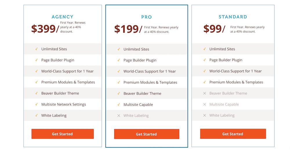 Beaver Builder vs Elementor Pro: comparación de los complementos de 2 WordPress para Top Page Builder - 1632260473 487 Beaver Builder vs Elementor Pro comparacion de los complementos de